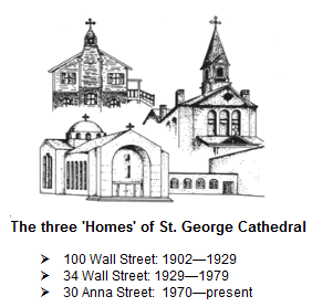 History of St. George Cathedral